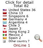 [Bar] Salio el Crack para el FIFA 14!!